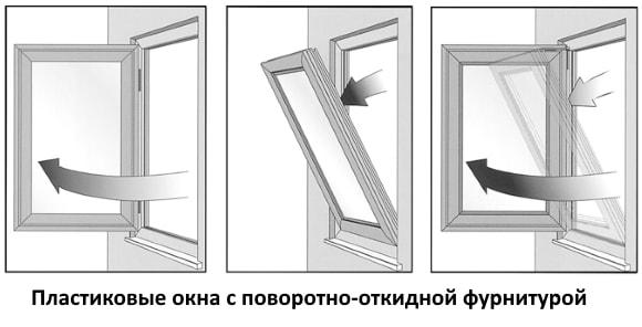 Пластиковые окна с поворотно-откидной фурнитурой
